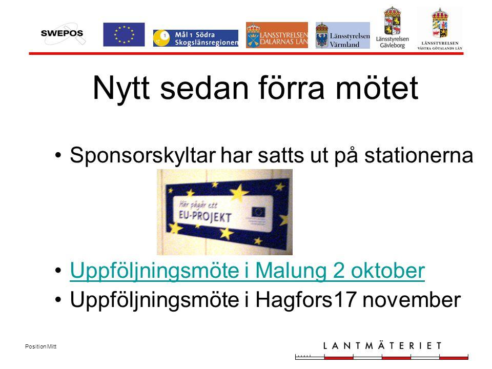 Position Mitt Nytt sedan förra mötet Sponsorskyltar har satts ut på stationerna Uppföljningsmöte i Malung 2 oktober Uppföljningsmöte i Hagfors17 november