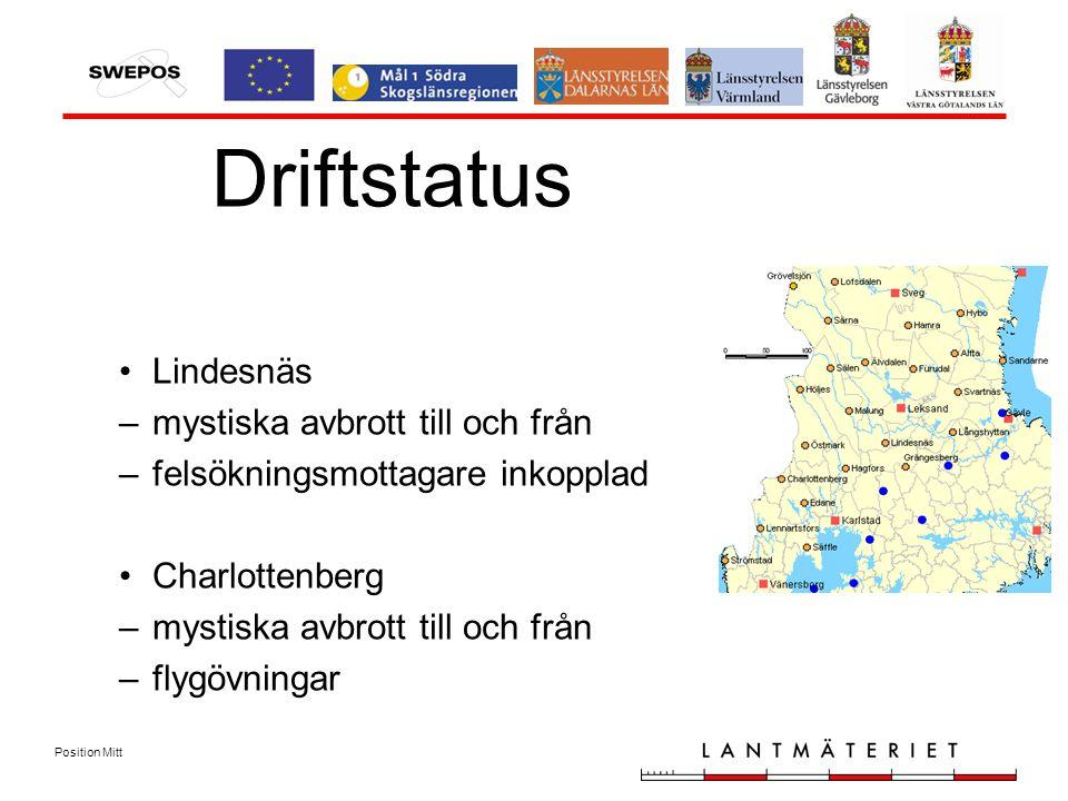 Position Mitt Driftstatus Lindesnäs –mystiska avbrott till och från –felsökningsmottagare inkopplad Charlottenberg –mystiska avbrott till och från –flygövningar