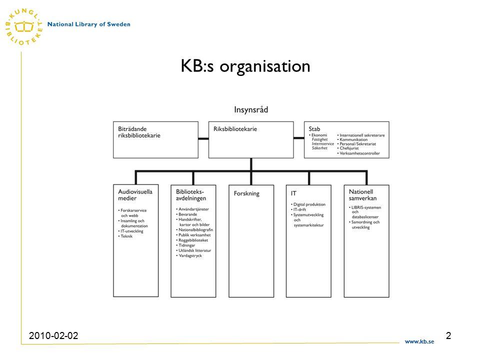 www.kb.se 2010-02-022 KB:s organisation
