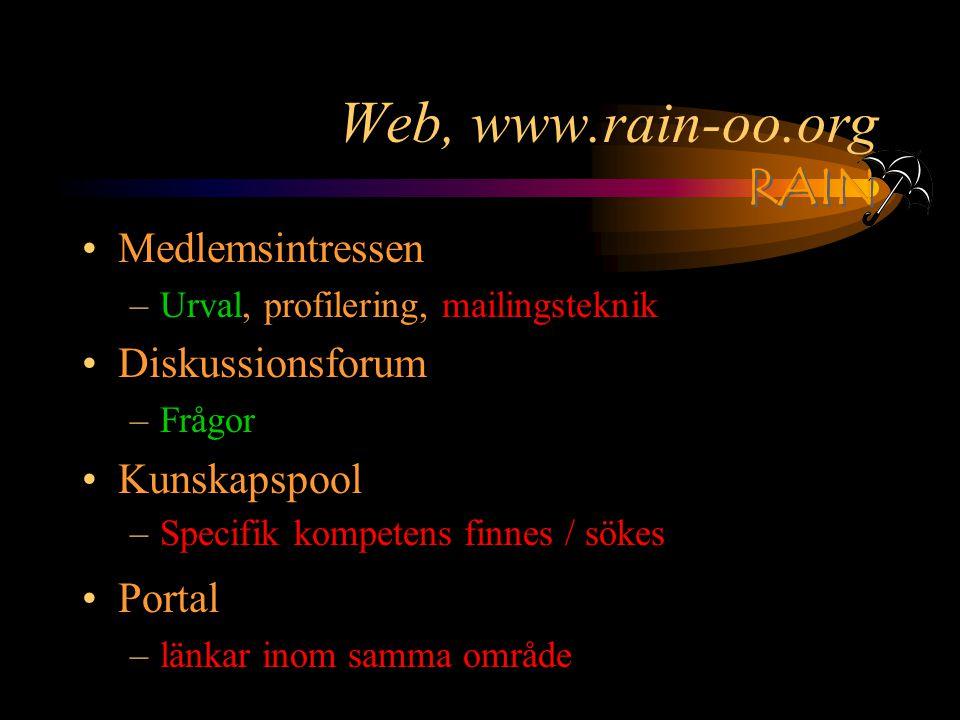 RAIN Web, www.rain-oo.org Medlemsintressen –Urval, profilering, mailingsteknik Diskussionsforum –Frågor Kunskapspool –Specifik kompetens finnes / sökes Portal –länkar inom samma område