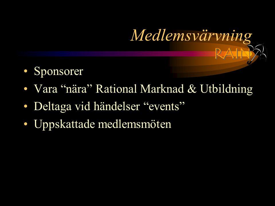 RAIN Medlemsvärvning Sponsorer Vara nära Rational Marknad & Utbildning Deltaga vid händelser events Uppskattade medlemsmöten