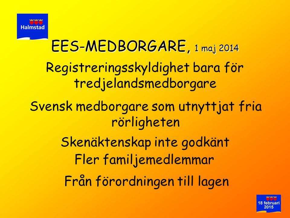 Svensk medborgare som utnyttjat fria rörligheten EES-MEDBORGARE, 1 maj 2014 Registreringsskyldighet bara för tredjelandsmedborgare Fler familjemedlemm