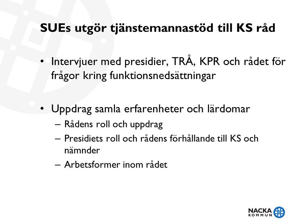 SUEs utgör tjänstemannastöd till KS råd Intervjuer med presidier, TRÅ, KPR och rådet för frågor kring funktionsnedsättningar Uppdrag samla erfarenheter och lärdomar – Rådens roll och uppdrag – Presidiets roll och rådens förhållande till KS och nämnder – Arbetsformer inom rådet