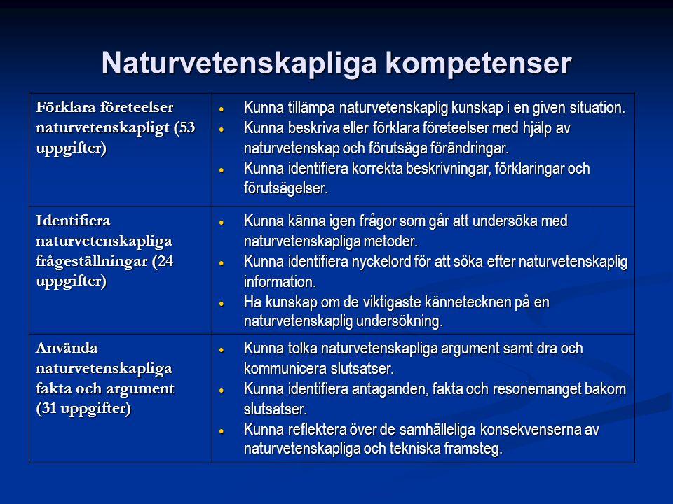 Naturvetenskapliga kompetenser Förklara företeelser naturvetenskapligt (53 uppgifter)  Kunna tillämpa naturvetenskaplig kunskap i en given situation.