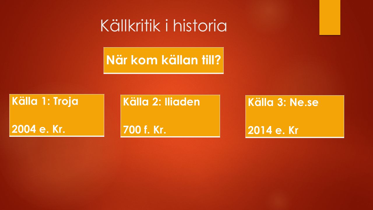 Källkritik i historia När kom källan till? Källa 1: Troja 2004 e. Kr. Källa 2: Iliaden 700 f. Kr. Källa 3: Ne.se 2014 e. Kr