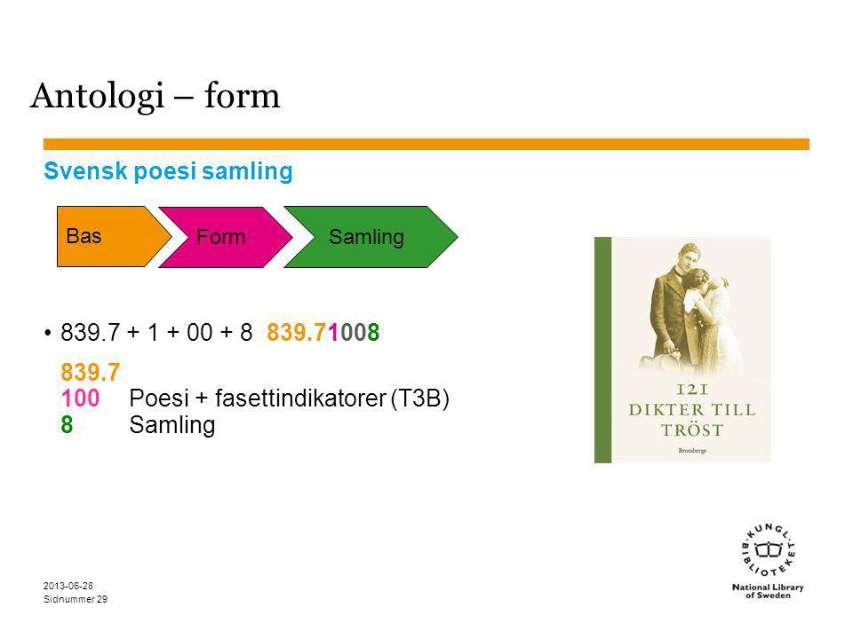 Sidnummer 2013-06-28 29 Antologi – form Svensk poesi samling 839.7 + 1 + 00 + 8 839.71008 839.7 100Poesi + fasettindikatorer (T3B) 8Samling Bas Form Samling
