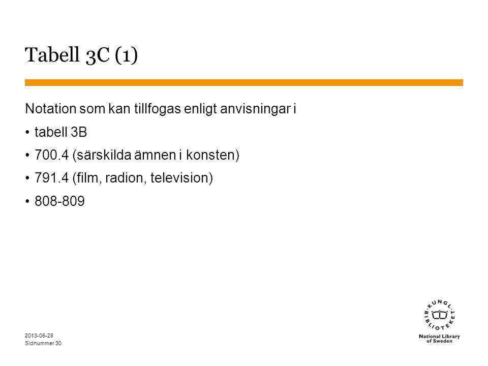 Sidnummer 2013-06-28 30 Tabell 3C (1) Notation som kan tillfogas enligt anvisningar i tabell 3B 700.4 (särskilda ämnen i konsten) 791.4 (film, radion, television) 808-809