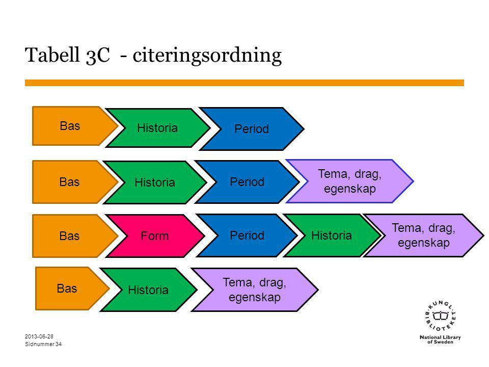 Sidnummer Tabell 3C - citeringsordning 2013-06-28 34 Bas Historia Bas Historia Form Period HistoriaPeriod Tema, drag, egenskap Bas Historia Tema, drag, egenskap