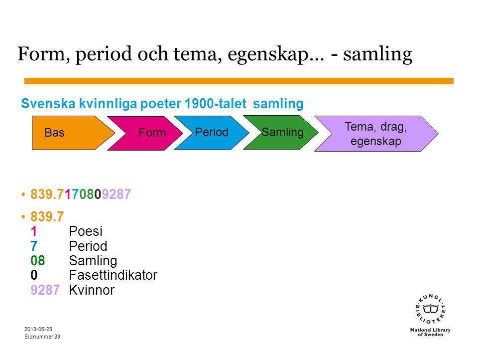 Sidnummer 2013-06-28 39 Form, period och tema, egenskap… - samling Svenska kvinnliga poeter 1900-talet samling 839.7170809287 839.7 1Poesi 7Period 08Samling 0Fasettindikator 9287Kvinnor BasForm Period Samling Tema, drag, egenskap