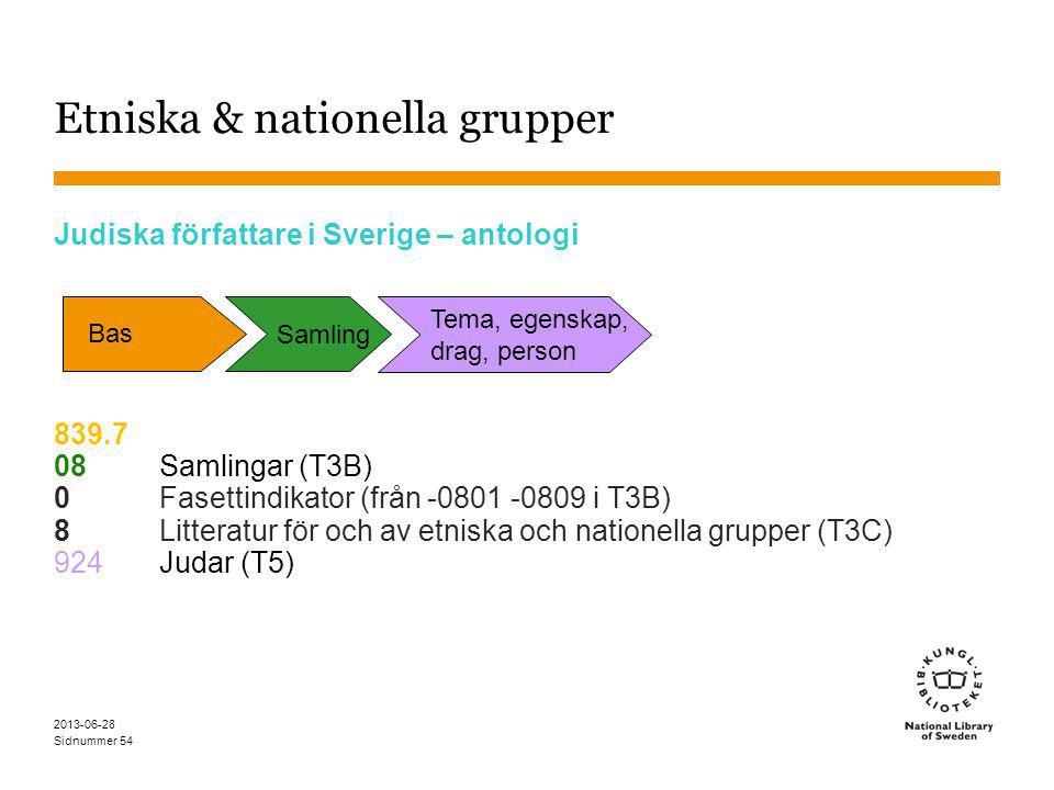 Sidnummer Etniska & nationella grupper Judiska författare i Sverige – antologi 839.7 08Samlingar (T3B) 0Fasettindikator (från -0801 -0809 i T3B) 8Litteratur för och av etniska och nationella grupper (T3C) 924Judar (T5) 2013-06-28 54 Bas Samling Tema, egenskap, drag, person