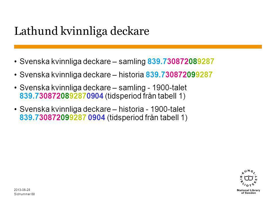 Sidnummer Lathund kvinnliga deckare Svenska kvinnliga deckare – samling 839.730872089287 Svenska kvinnliga deckare – historia 839.730872099287 Svenska kvinnliga deckare – samling - 1900-talet 839.7308720892870904 (tidsperiod från tabell 1) Svenska kvinnliga deckare – historia - 1900-talet 839.730872099287 0904 (tidsperiod från tabell 1) 2013-06-28 68