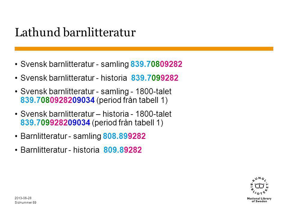Sidnummer 2013-06-28 69 Lathund barnlitteratur Svensk barnlitteratur - samling 839.70809282 Svensk barnlitteratur - historia 839.7099282 Svensk barnlitteratur - samling - 1800-talet 839.7080928209034 (period från tabell 1) Svensk barnlitteratur – historia - 1800-talet 839.709928209034 (period från tabell 1) Barnlitteratur - samling 808.899282 Barnlitteratur - historia 809.89282