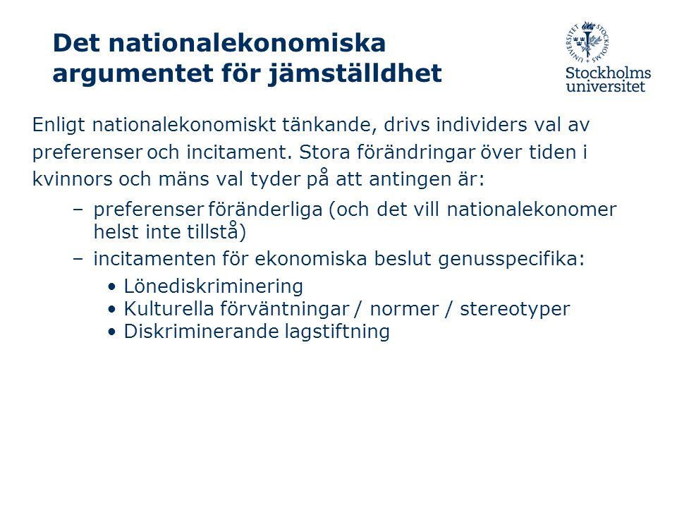 2009-10-15/ Anne Boschini, Nationalekonomiska institutionen Genusspecifika normer i olika länder