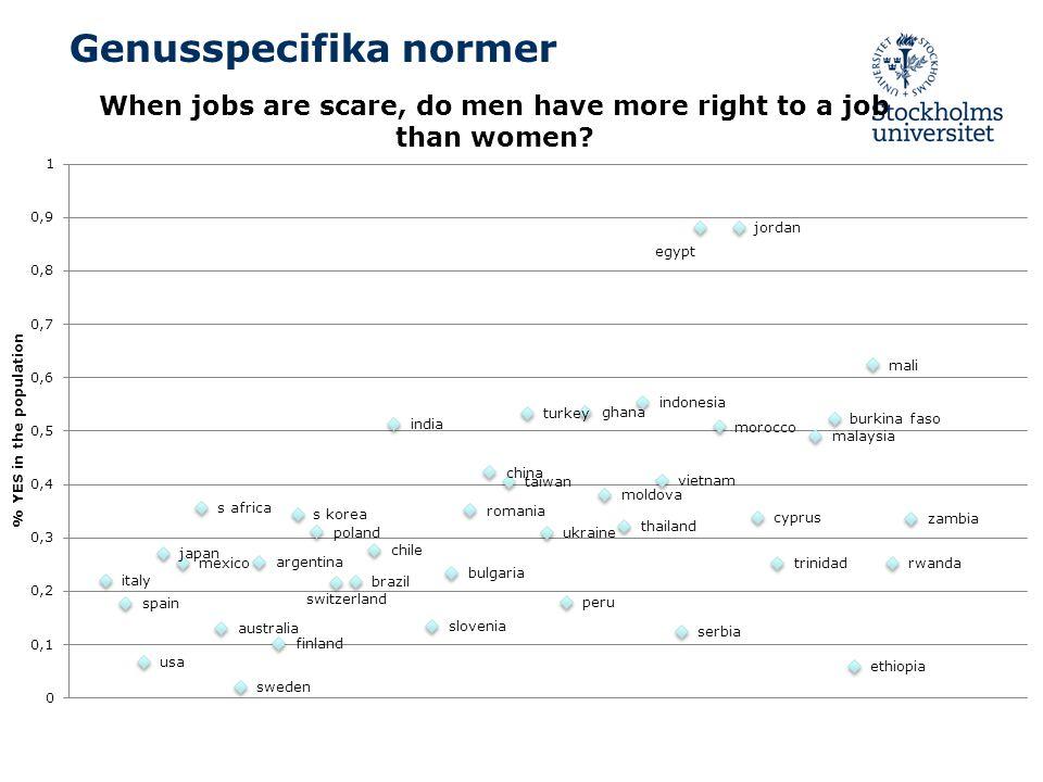 Kommer män alltid att tjäna mer än kvinnor.