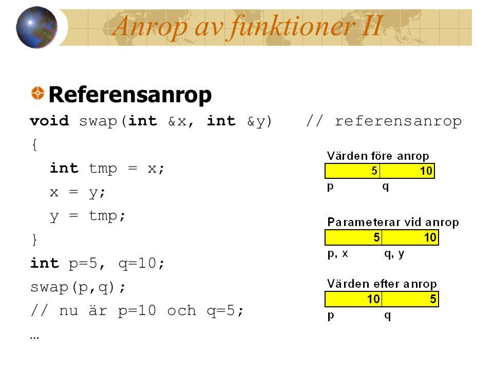 Anrop av funktioner II Referensanrop void swap(int &x, int &y) // referensanrop { int tmp = x; x = y; y = tmp; } int p=5, q=10; swap(p,q); // nu är p=10 och q=5; …