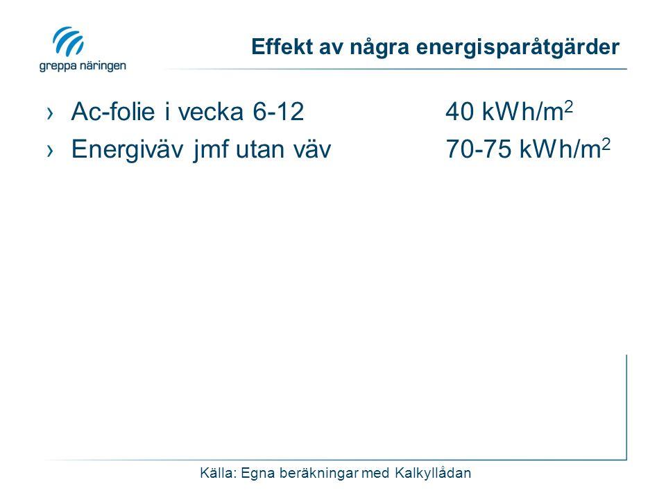 Effekt av några energisparåtgärder ›Ac-folie i vecka 6-12 40 kWh/m 2 ›Energiväv jmf utan väv70-75 kWh/m 2 Källa: Egna beräkningar med Kalkyllådan