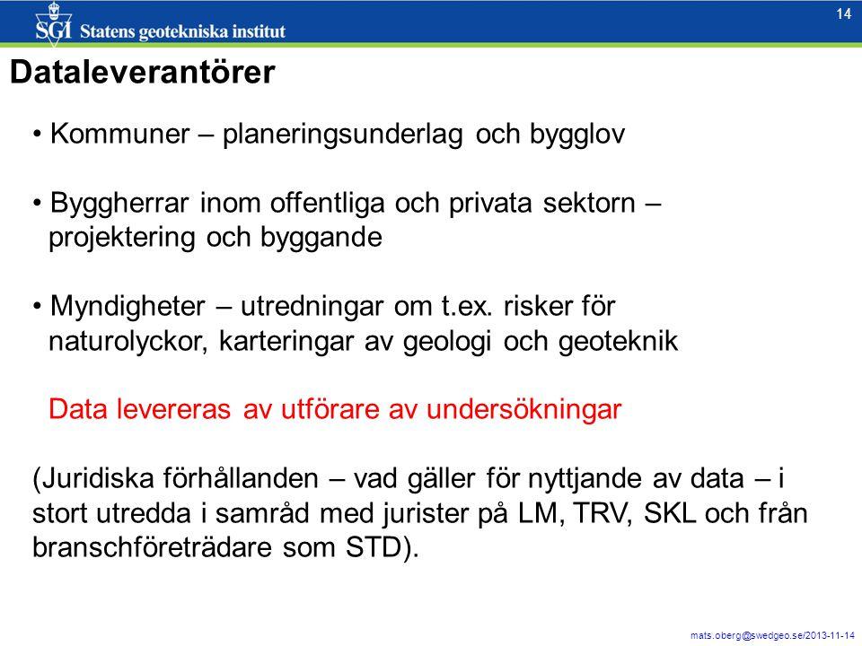 14 mats.oberg@swedgeo.se/2013-11-14 14 Dataleverantörer Kommuner – planeringsunderlag och bygglov Byggherrar inom offentliga och privata sektorn – pro