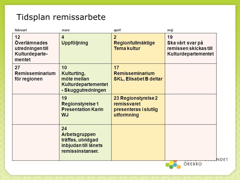 Tidsplan remissarbete februarimarsaprilmaj 12 Överlämnades utredningen till Kulturdeparte- mentet 4 Uppföljning 2 Regionfullmäktige Tema kultur 19 Ska