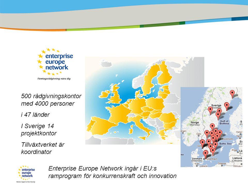 500 rådgivningskontor med 4000 personer i 47 länder I Sverige 14 projektkontor Tillväxtverket är koordinator Enterprise Europe Network ingår i EU:s ramprogram för konkurrenskraft och innovation