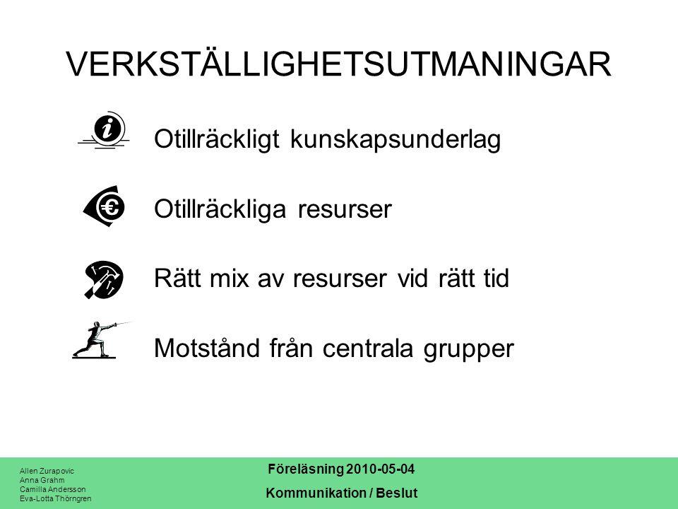 Allen Zurapovic Anna Grahm Camilla Andersson Eva-Lotta Thörngren Föreläsning 2010-05-04 Kommunikation / Beslut Du måste X och du måste Y.