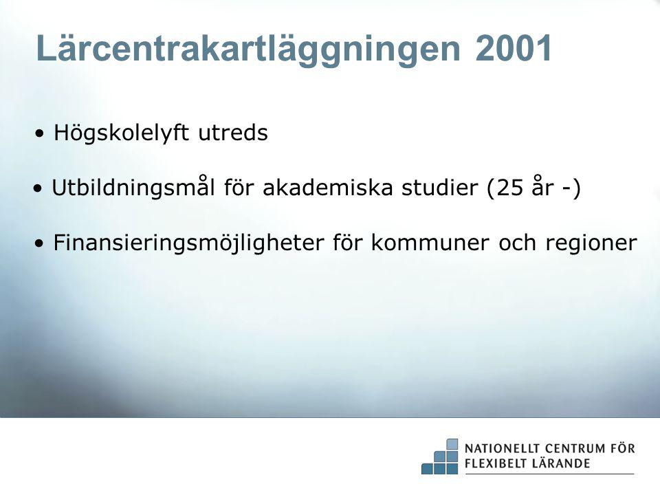 2003 var läget… 257 kommuner (89%) uppgav att de skulle ha lärcentrumverksamhet 2004 9 hade planer att starta 3 hade lagts ner 183 hade högskoleutbud 248 kommuner med lärcentrum