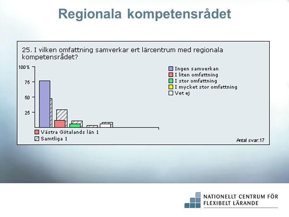 Regionala kompetensrådet