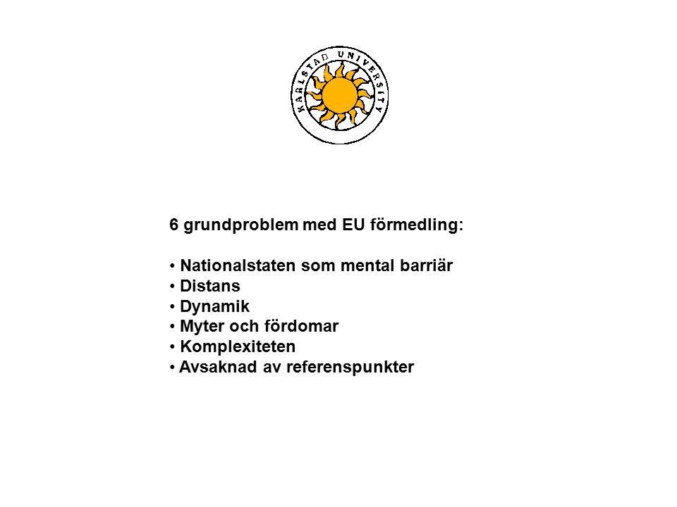 6 grundproblem med EU förmedling: Nationalstaten som mental barriär Distans Dynamik Myter och fördomar Komplexiteten Avsaknad av referenspunkter