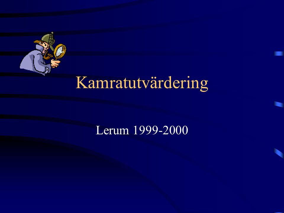 Kamratutvärdering Lerum 1999-2000