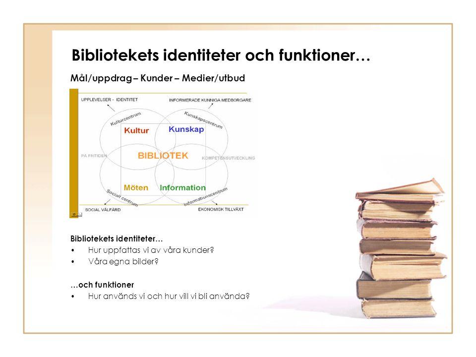 Bibliotekets identiteter och funktioner… Mål/uppdrag – Kunder – Medier/utbud Bibliotekets identiteter… Hur uppfattas vi av våra kunder? Våra egna bild