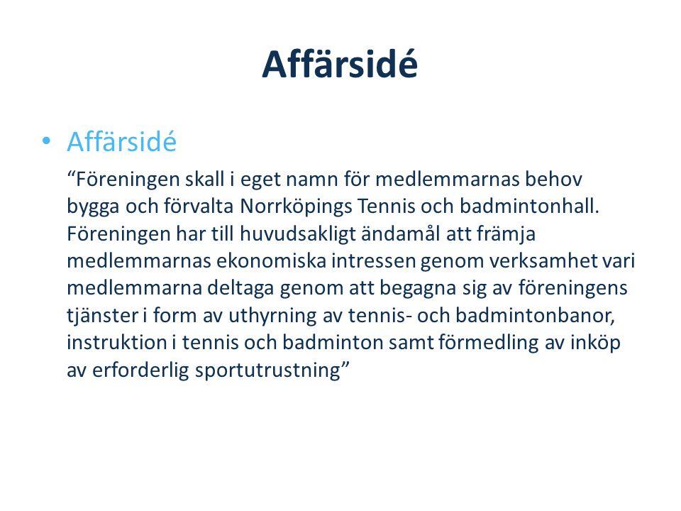 Affärsidé Föreningen skall i eget namn för medlemmarnas behov bygga och förvalta Norrköpings Tennis och badmintonhall.