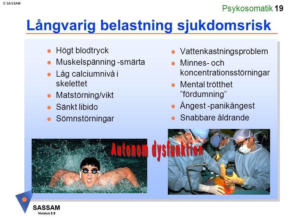 Psykosomatik 19 SASSAM Version 1.1 © SASSAM SASSAM Version 2.0 Långvarig belastning sjukdomsrisk l Högt blodtryck l Muskelspänning -smärta l Låg calci