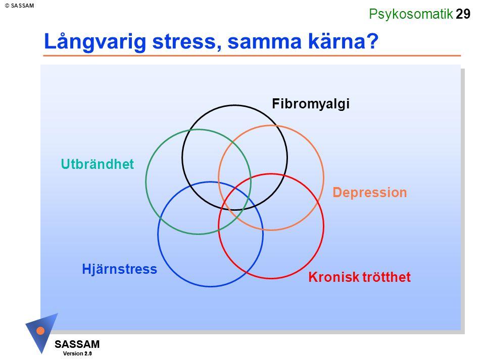 Psykosomatik 29 SASSAM Version 1.1 © SASSAM SASSAM Version 2.0 Långvarig stress, samma kärna? Fibromyalgi Utbrändhet Depression Kronisk trötthet Hjärn