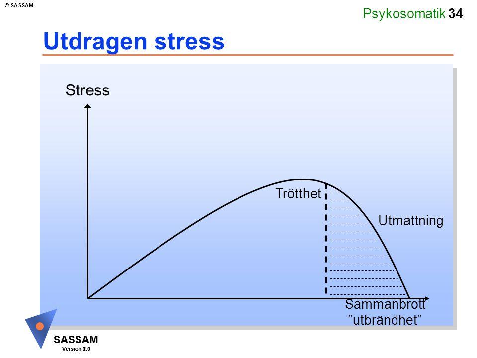 """Psykosomatik 34 SASSAM Version 1.1 © SASSAM SASSAM Version 2.0 Utdragen stress Trötthet Utmattning Sammanbrott """"utbrändhet"""" Stress"""
