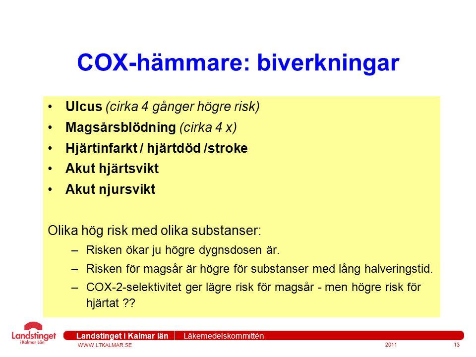 WWW.LTKALMAR.SE Landstinget i Kalmar län Läkemedelskommittén 201113 COX-hämmare: biverkningar Ulcus (cirka 4 gånger högre risk) Magsårsblödning (cirka