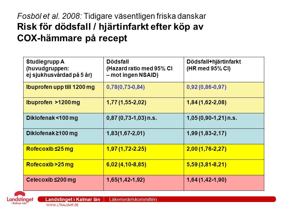 WWW.LTKALMAR.SE Landstinget i Kalmar län Läkemedelskommittén Studiegrupp A (huvudgruppen: ej sjukhusvårdad på 5 år) Dödsfall (Hazard ratio med 95% CI