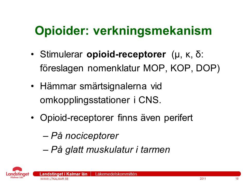 WWW.LTKALMAR.SE Landstinget i Kalmar län Läkemedelskommittén Opioider: verkningsmekanism Stimulerar opioid-receptorer (µ, κ, δ: föreslagen nomenklatur