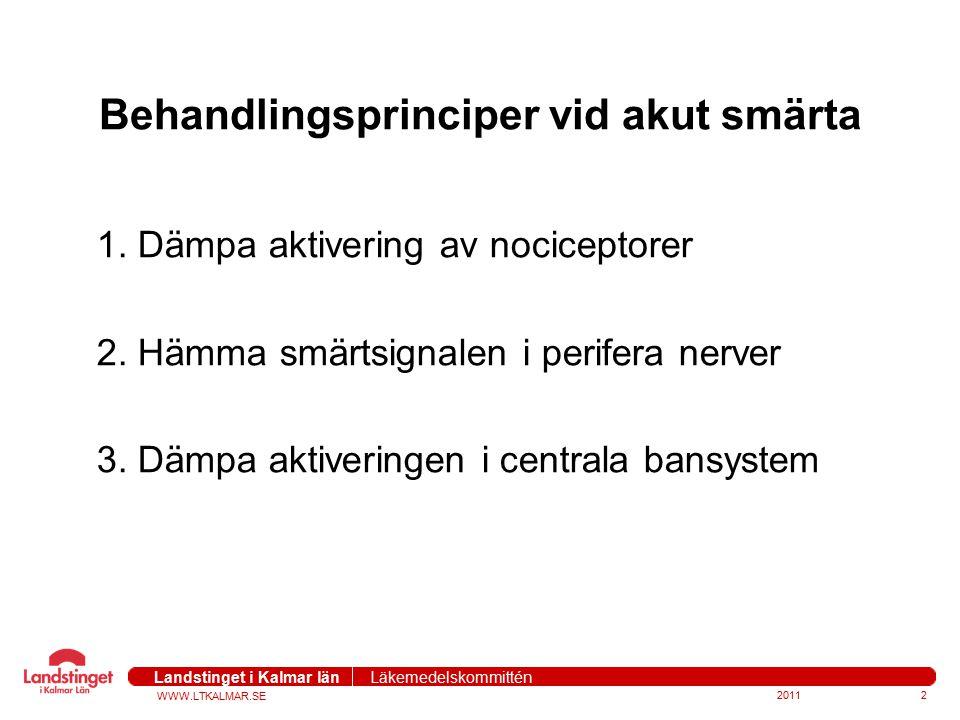 WWW.LTKALMAR.SE Landstinget i Kalmar län Läkemedelskommittén 20112 Behandlingsprinciper vid akut smärta 1. Dämpa aktivering av nociceptorer 2. Hämma s
