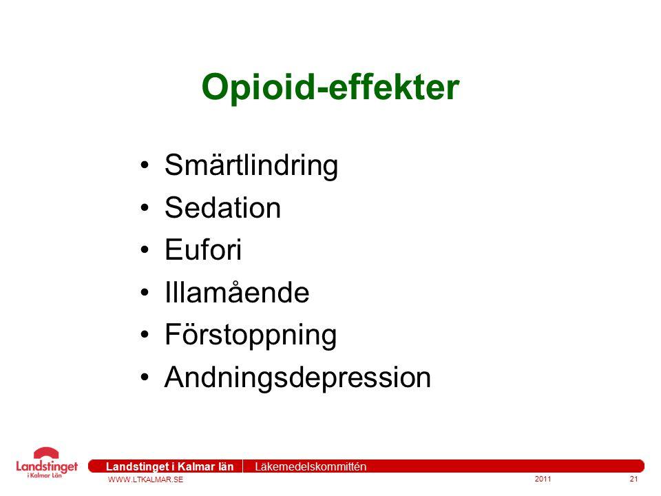 WWW.LTKALMAR.SE Landstinget i Kalmar län Läkemedelskommittén Opioid-effekter Smärtlindring Sedation Eufori Illamående Förstoppning Andningsdepression