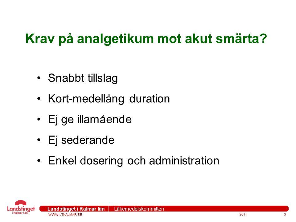 WWW.LTKALMAR.SE Landstinget i Kalmar län Läkemedelskommittén 20113 Krav på analgetikum mot akut smärta? Snabbt tillslag Kort-medellång duration Ej ge