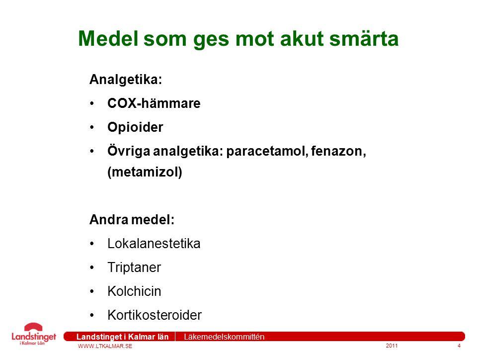 WWW.LTKALMAR.SE Landstinget i Kalmar län Läkemedelskommittén 20114 Medel som ges mot akut smärta Analgetika: COX-hämmare Opioider Övriga analgetika: p