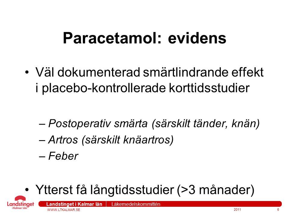 WWW.LTKALMAR.SE Landstinget i Kalmar län Läkemedelskommittén Paracetamol: Dos - respons Dos-effekt-kurvan är flack: –Högre dos än 0,5-1 gram per dostillfälle ger sällan mer effekt Risken för leverpåverkan beror på dosen plus leverns förmåga att ta hand om toxisk metabolit.