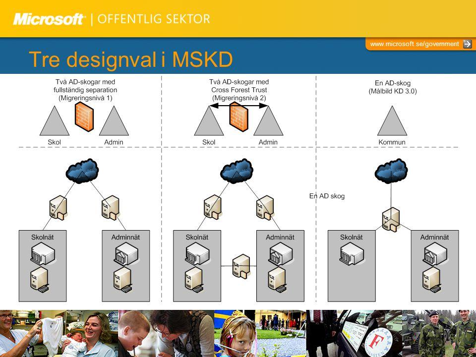 www.microsoft.se/government Tre designval i MSKD