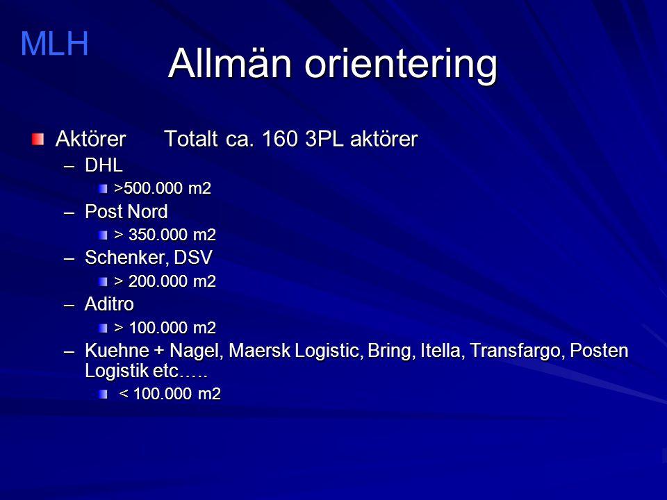 Allmän orientering AktörerTotalt ca. 160 3PL aktörer –DHL >500.000 m2 –Post Nord > 350.000 m2 –Schenker, DSV > 200.000 m2 –Aditro > 100.000 m2 –Kuehne