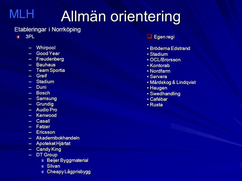 Allmän orientering 3PL –Whirpool –Good Year –Freudenberg –Bauhaus –Team Sportia –Greif –Stadium –Duni –Bosch –Samsung –Grundig –Audio Pro –Kenwood –Ca