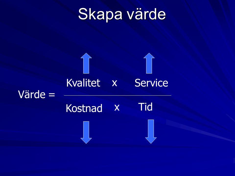 Skapa värde Värde = Kvalitet x Service Kostnad xTid