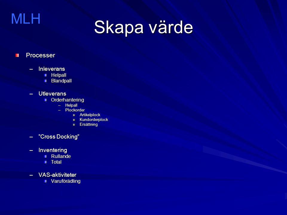 """Skapa värde Processer –Inleverans HelpallBlandpall –Utleverans Orderhantering –Helpall –Plockorder ArtikelplockKundorderplockErsättning –""""Cross Dockin"""