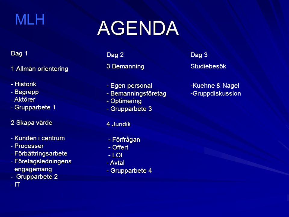 AGENDA Dag 1 1 Allmän orientering - Historik - Begrepp - Aktörer - Grupparbete 1 2 Skapa värde - Kunden i centrum - Processer - Förbättringsarbete - F
