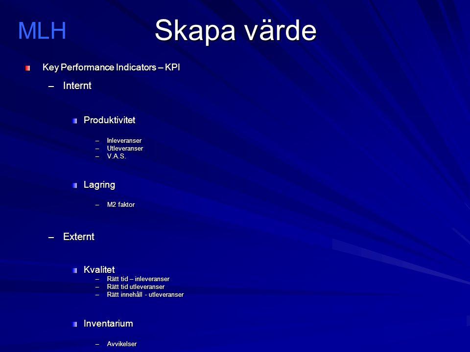 Skapa värde Key Performance Indicators – KPI –Internt Produktivitet –Inleveranser –Utleveranser –V.A.S. Lagring –M2 faktor –Externt Kvalitet –Rätt tid