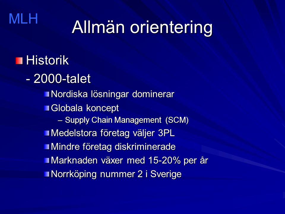 Allmän orientering Historik - 2000-talet Nordiska lösningar dominerar Globala koncept –Supply Chain Management (SCM) Medelstora företag väljer 3PL Min