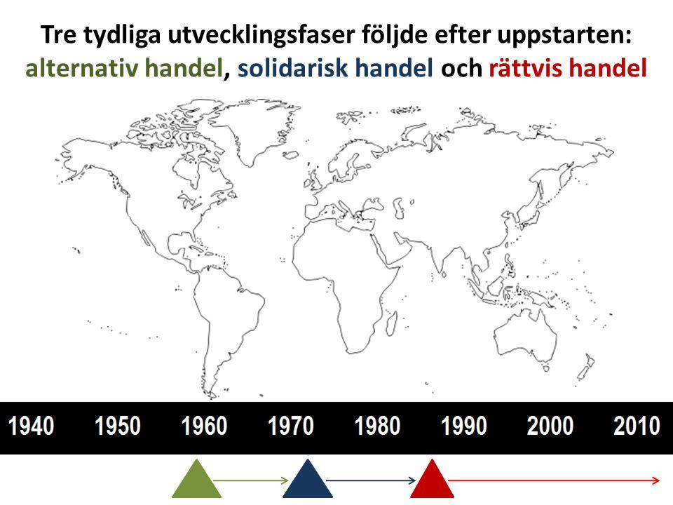 Alternativ handel: Köpets politiska innebörd Traidcraft i England SOS Wereld- handel i Holland.
